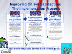 improving citizen satisfaction the implementation process
