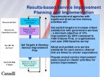 results based service improvement planning and implementation14