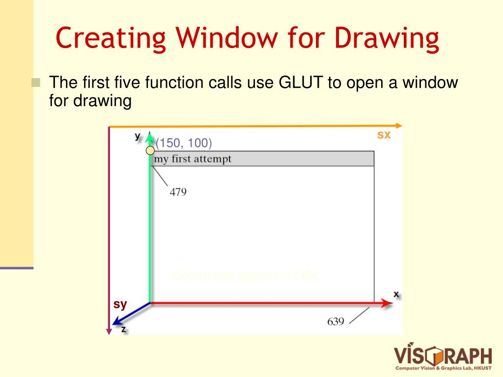 Creating Window for Drawing