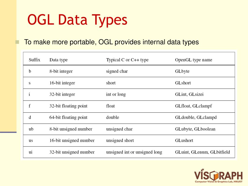OGL Data Types