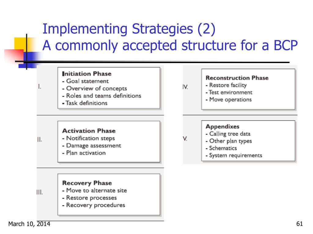 Implementing Strategies (2)