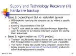 supply and technology recovery 4 hardware backup