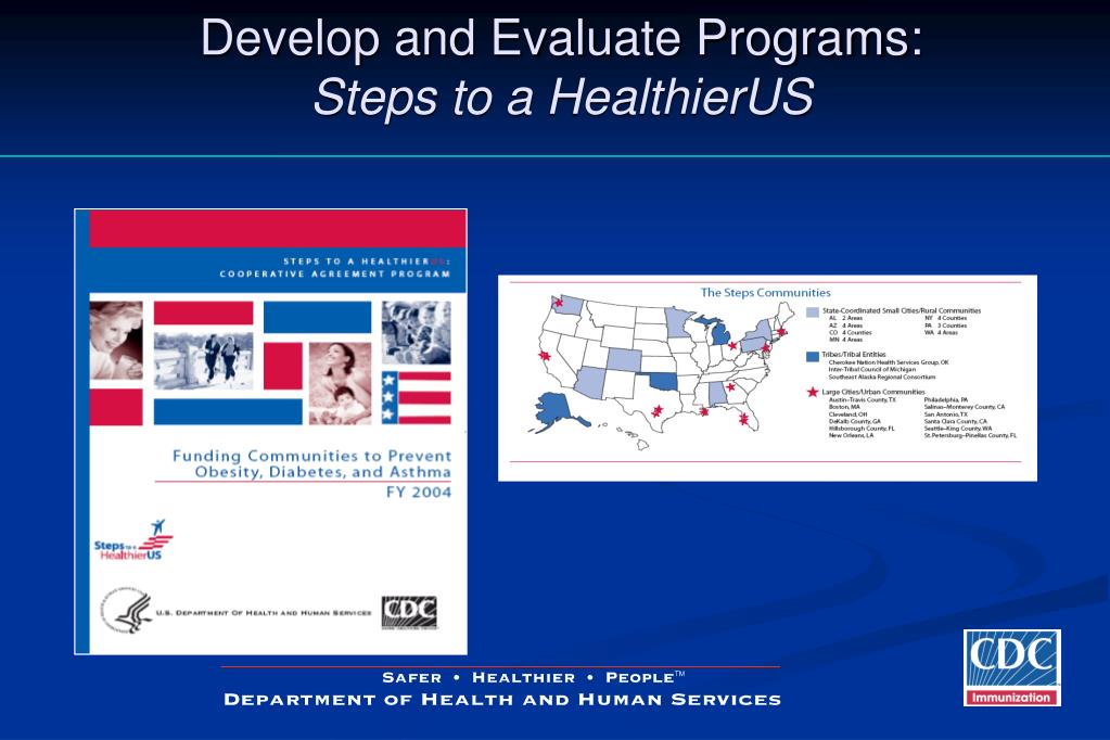 Develop and Evaluate Programs: