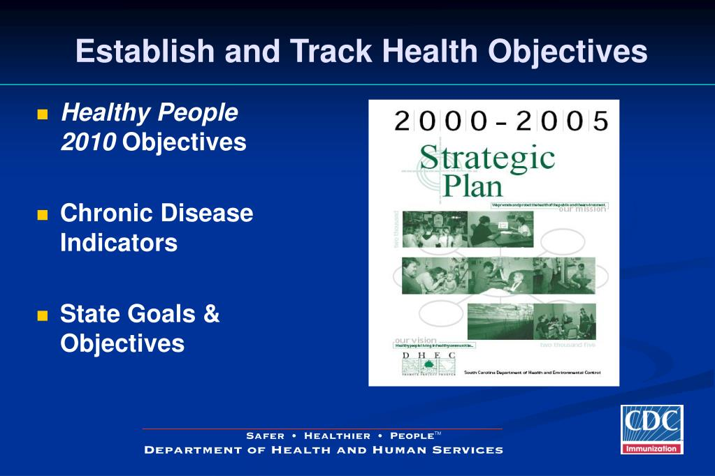 Establish and Track Health Objectives