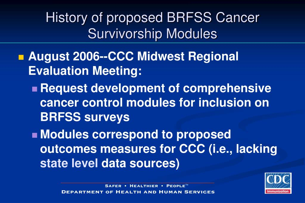 History of proposed BRFSS Cancer Survivorship Modules