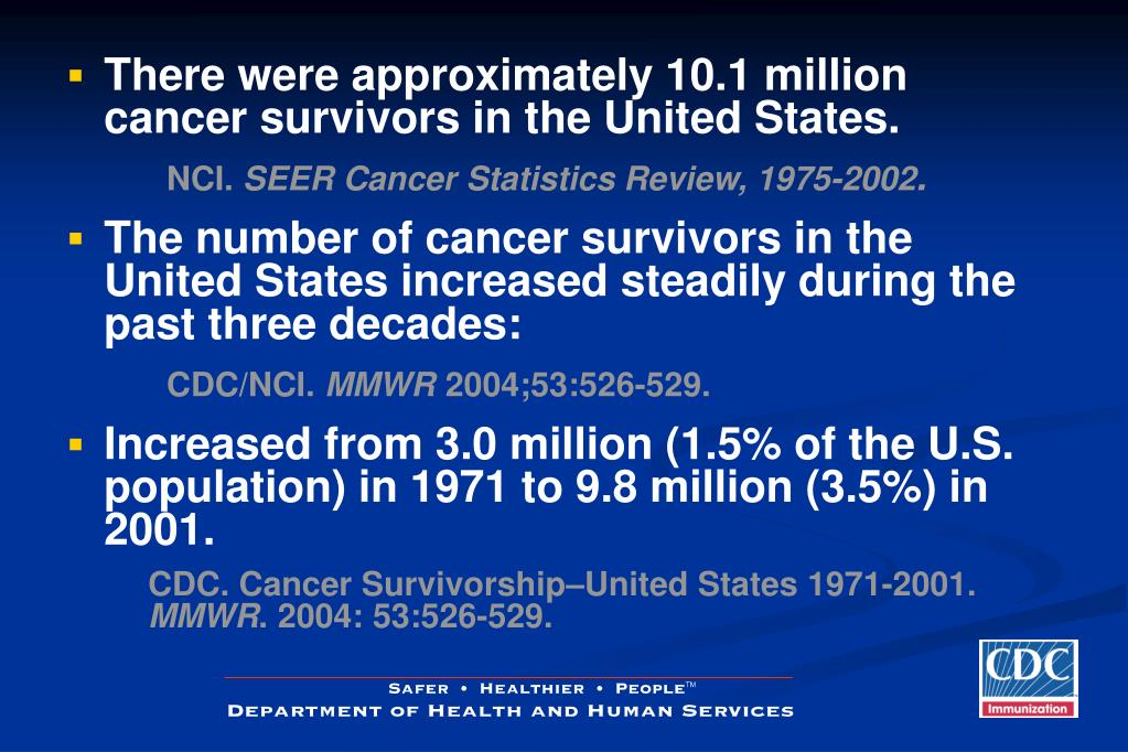There were approximately 10.1 million cancer survivors in the United States.