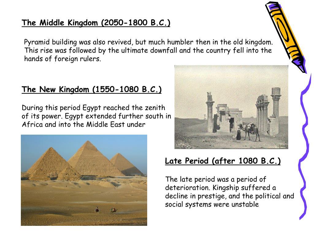 The Middle Kingdom (2050-1800 B.C.)