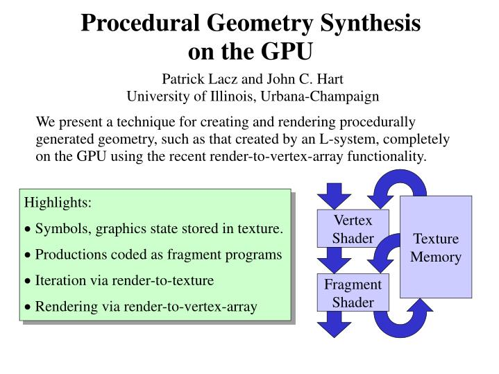 Procedural Geometry Synthesis