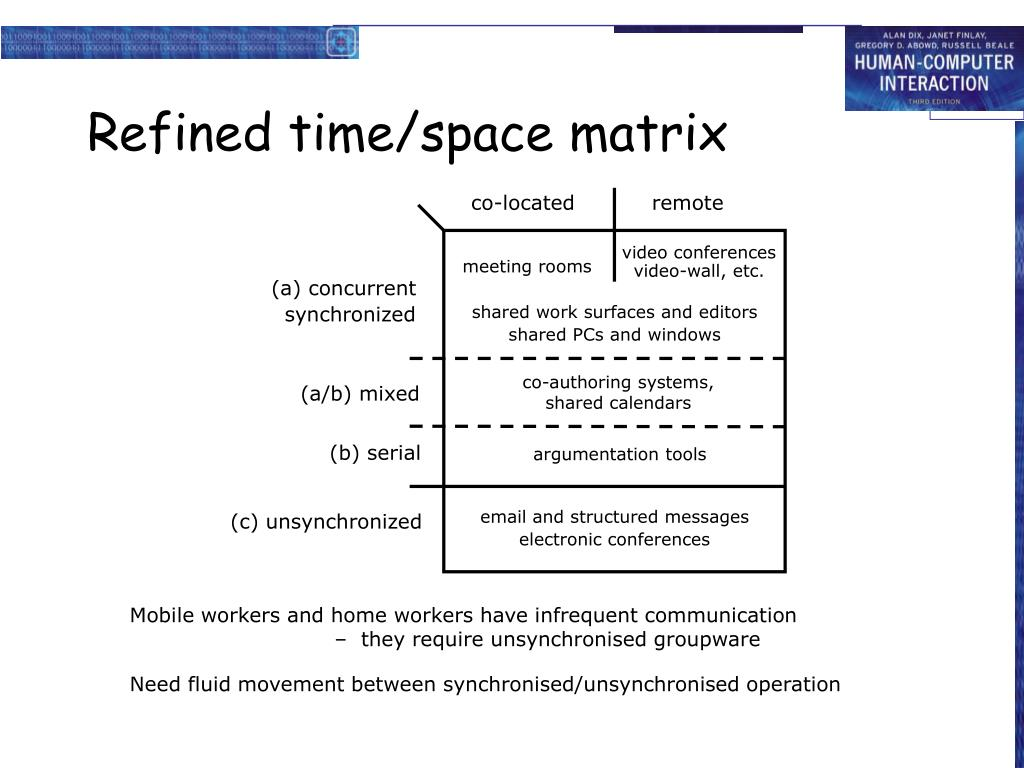 Refined time/space matrix