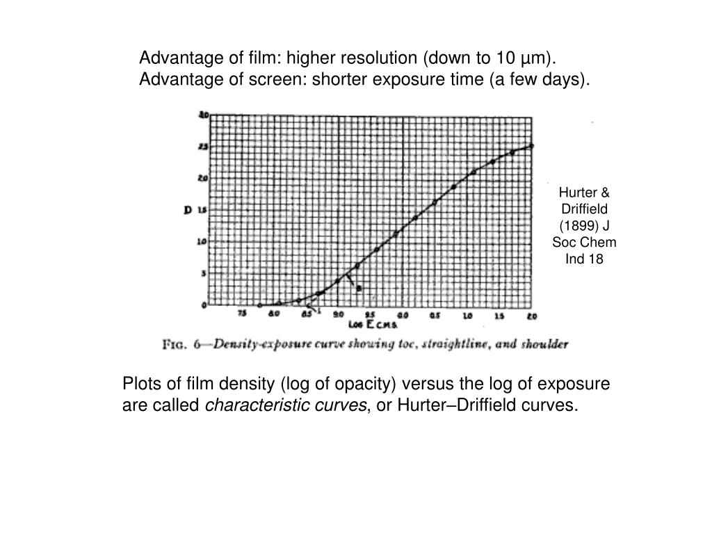 Advantage of film: higher resolution (down to 10 µm).
