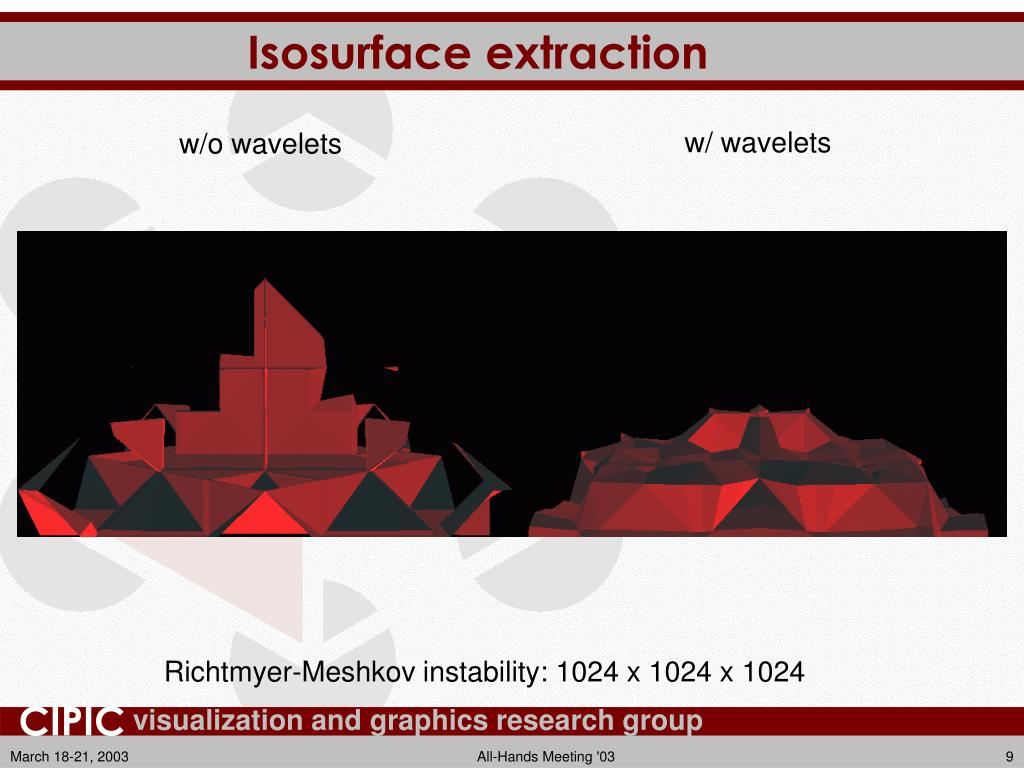 Isosurface extraction