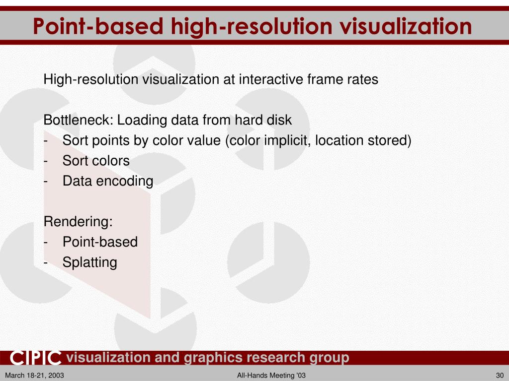 Point-based high-resolution visualization