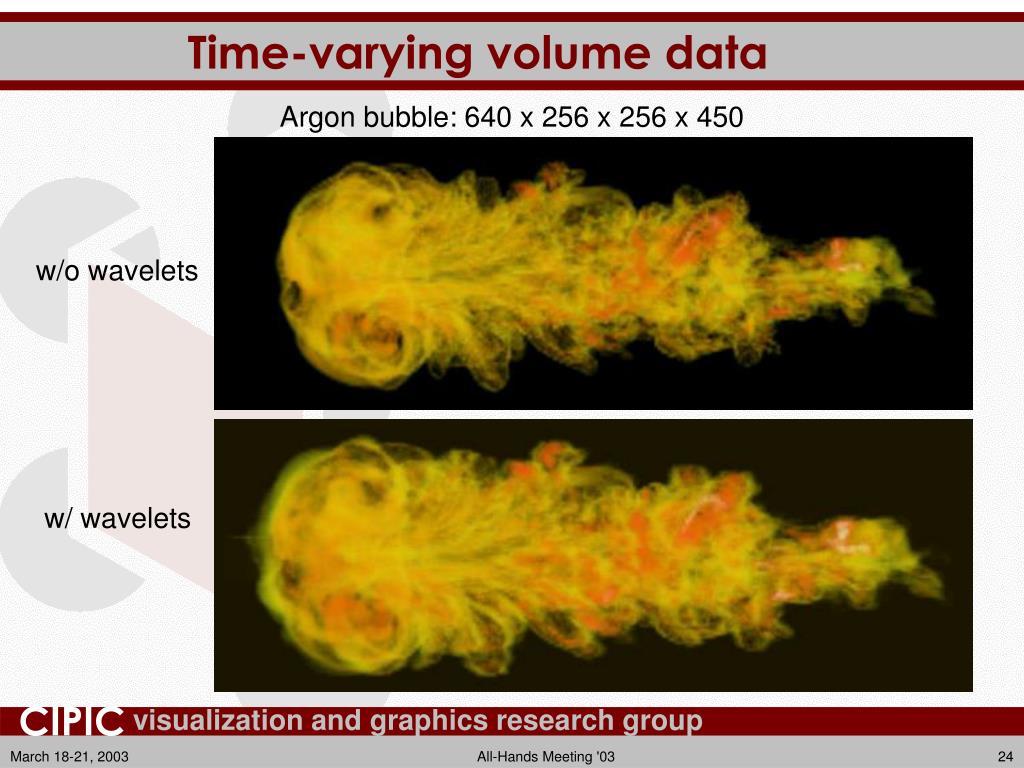 Time-varying volume data