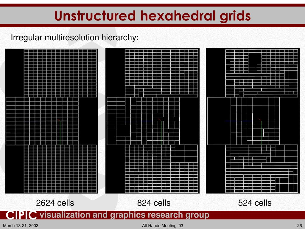 Unstructured hexahedral grids