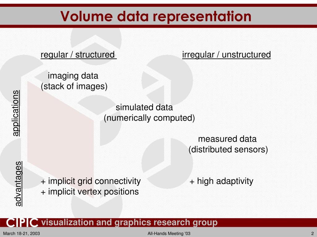 Volume data representation