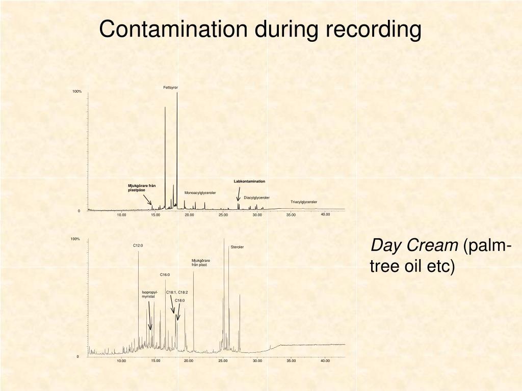 Contamination during recording