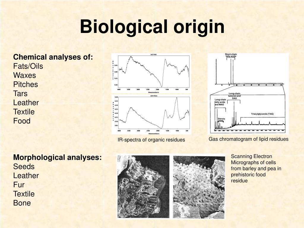 Biological origin