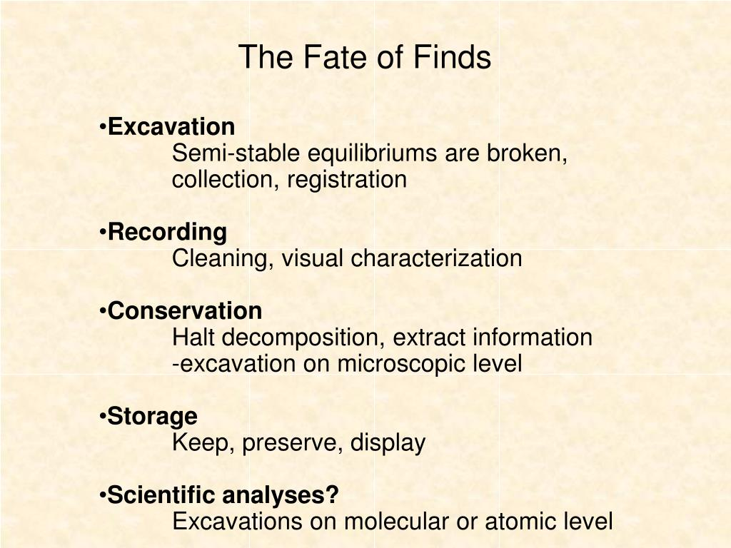 The Fate of Finds