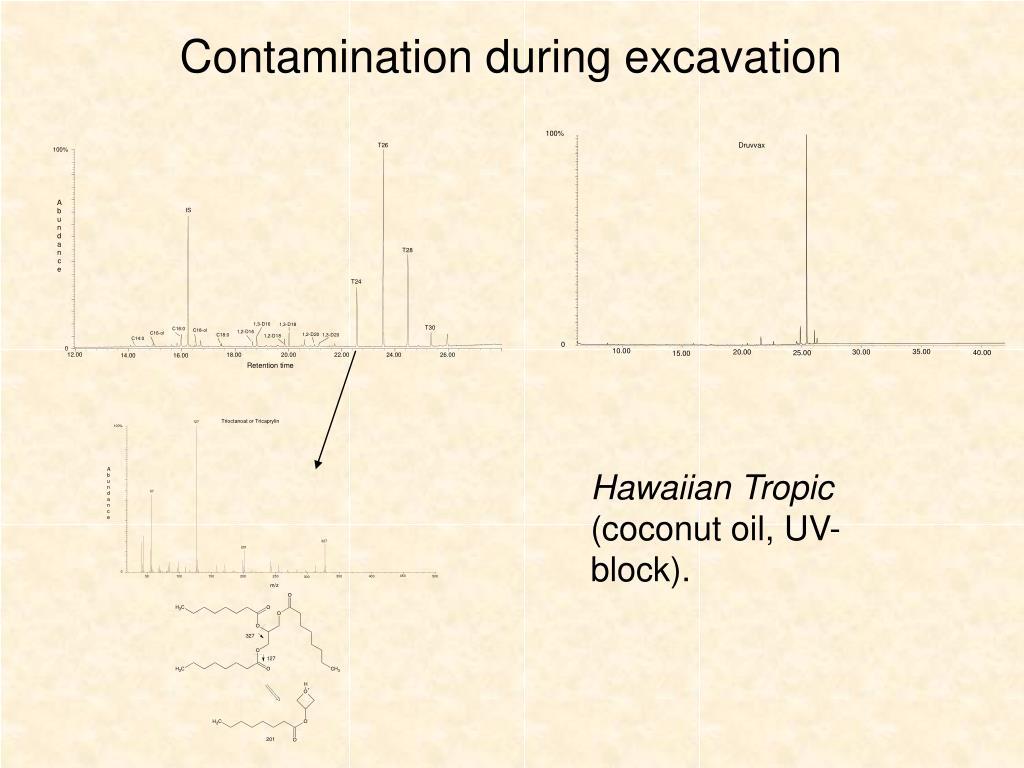 Contamination during excavation