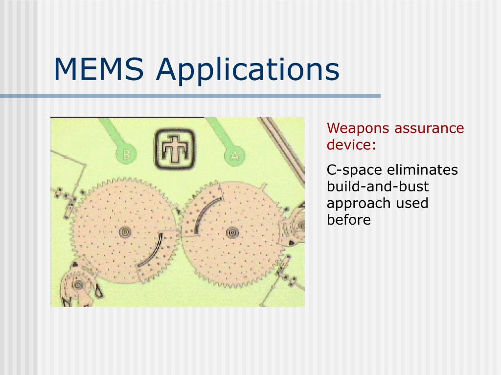 MEMS Applications