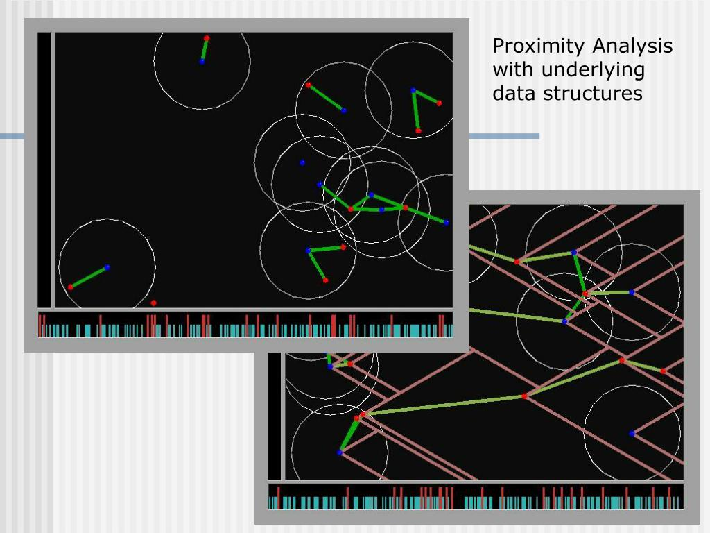 Proximity Analysis with underlying data structures