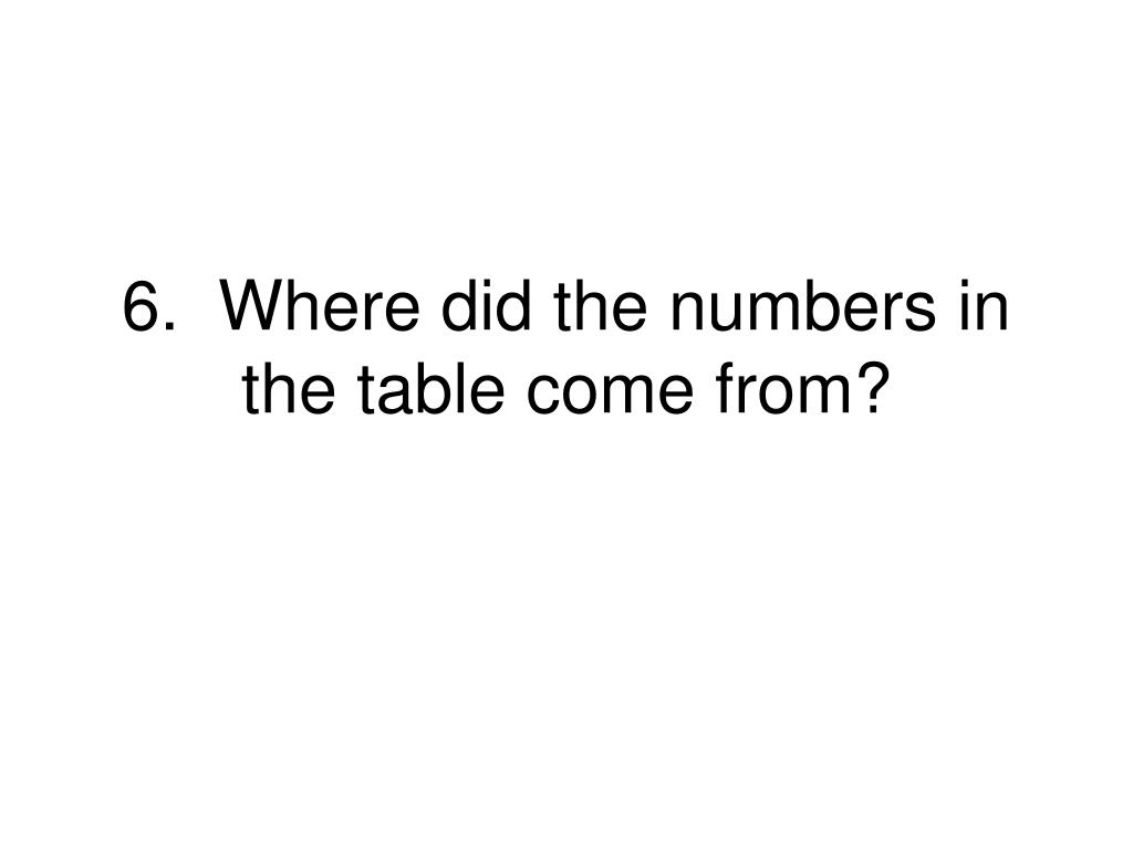 6.  Where did the numbers in the table come from?