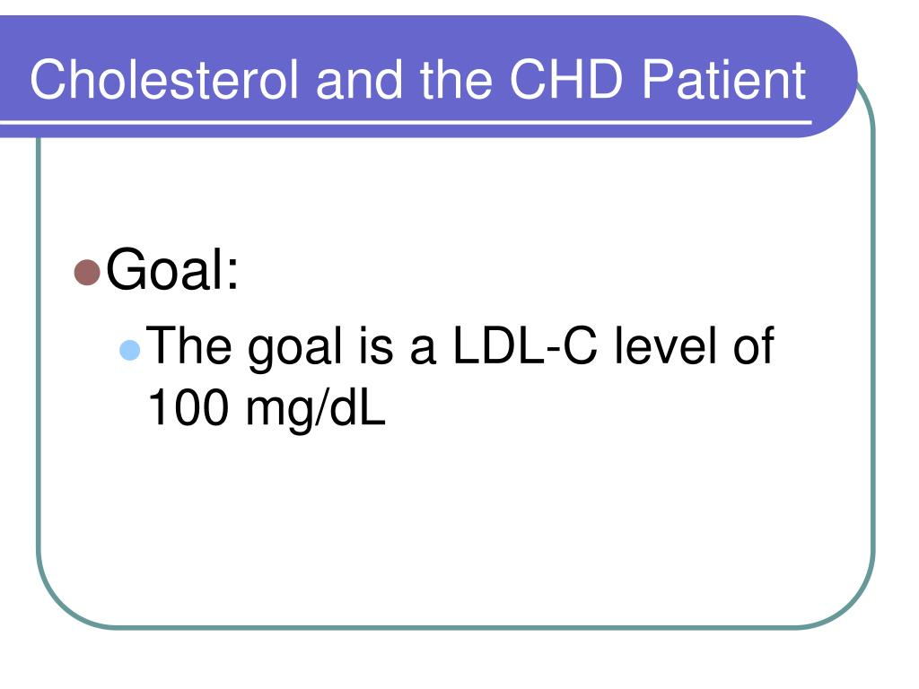 Cholesterol and the CHD Patient