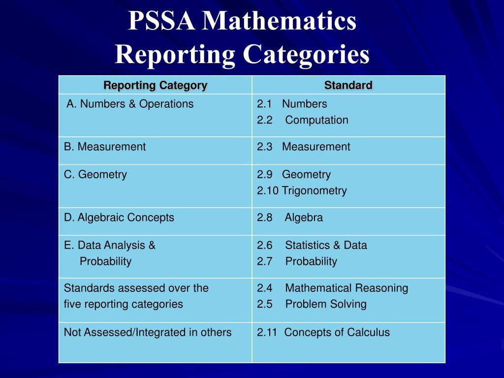 PSSA Mathematics