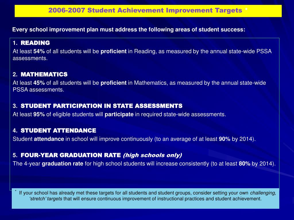 2006-2007 Student Achievement Improvement Targets