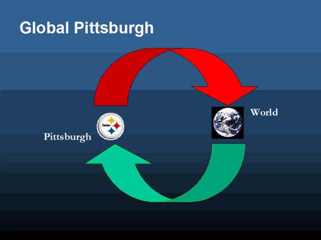 Global Pittsburgh