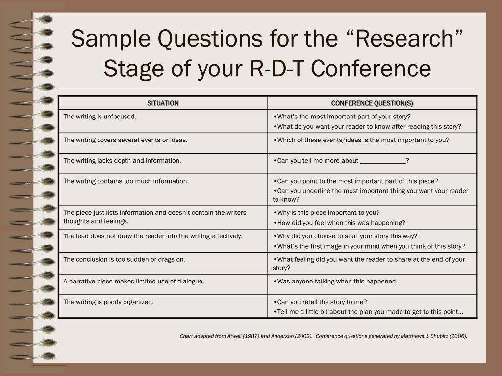"""Sample Questions for the """"Research"""" Stage of your R-D-T Conference"""