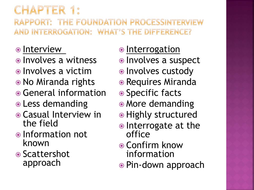 define interview and interrogation The legal definition of police interrogation is questioning put to an accused by the police with the purpose of eliciting a statement.