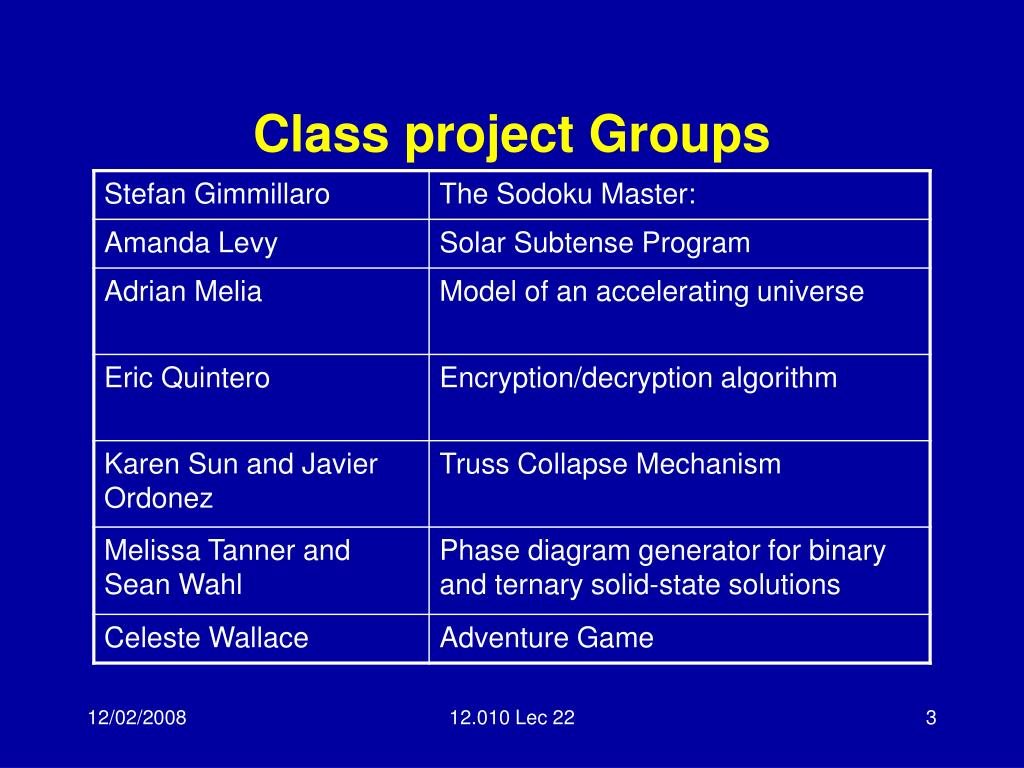 Class project Groups
