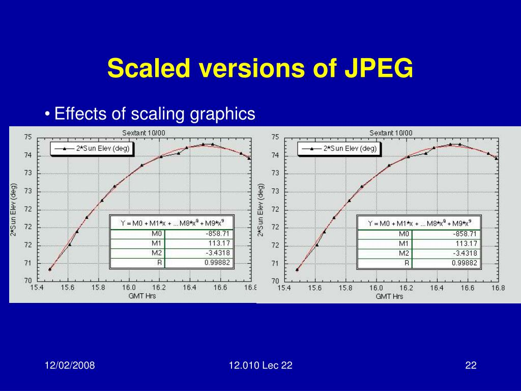 Scaled versions of JPEG