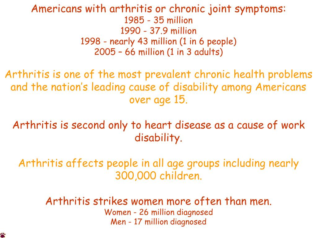 Americans with arthritis or chronic joint symptoms: