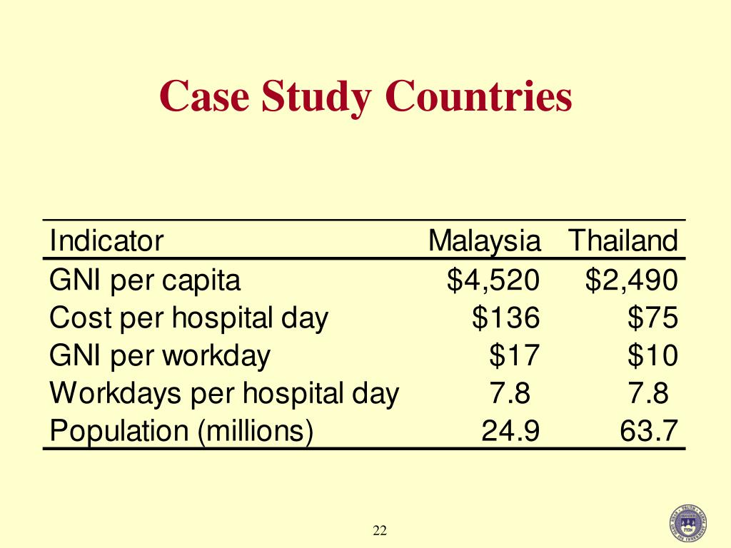 Case Study Countries