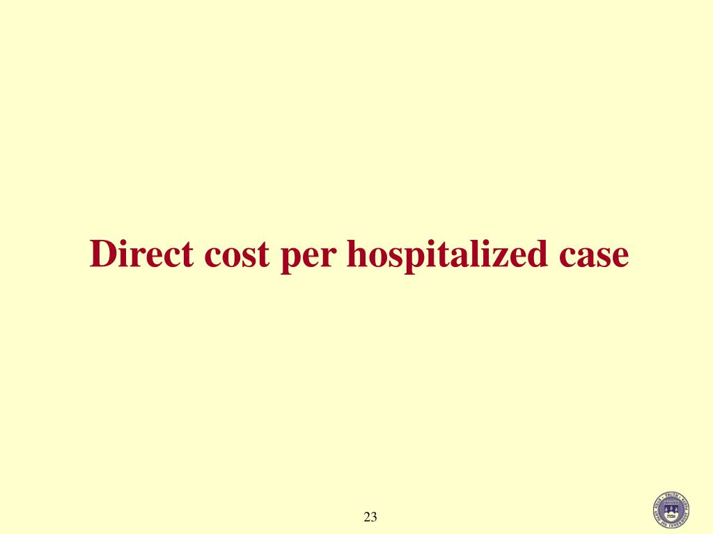 Direct cost per hospitalized case