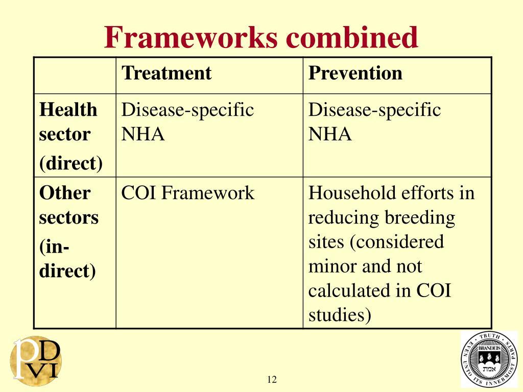 Frameworks combined