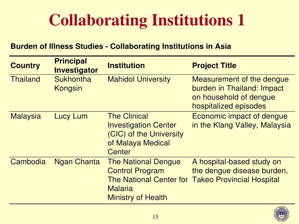 Collaborating Institutions 1