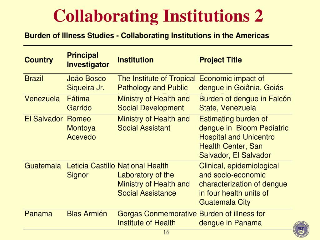 Collaborating Institutions 2