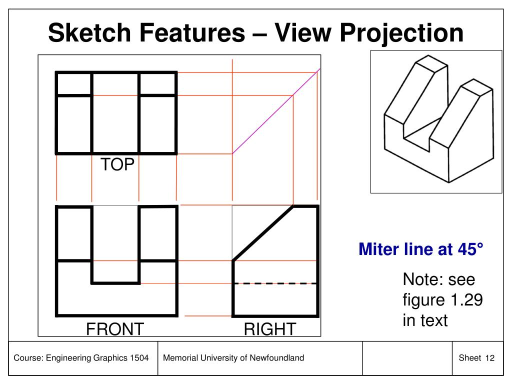 Sketch Features – View Projection