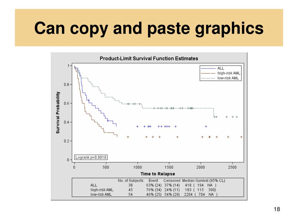 Can copy and paste graphics