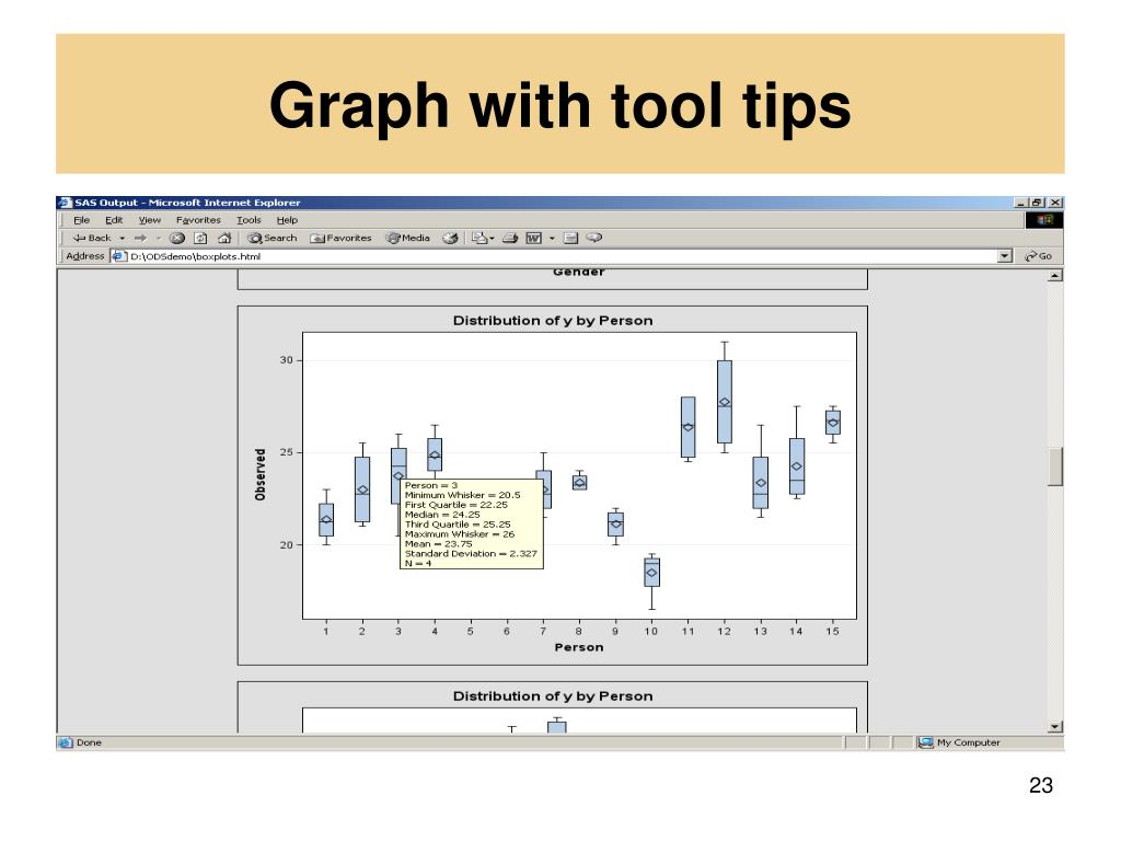 Graph with tool tips