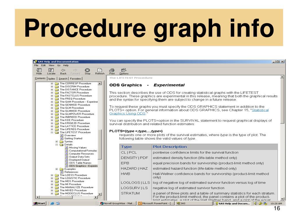 Procedure graph info