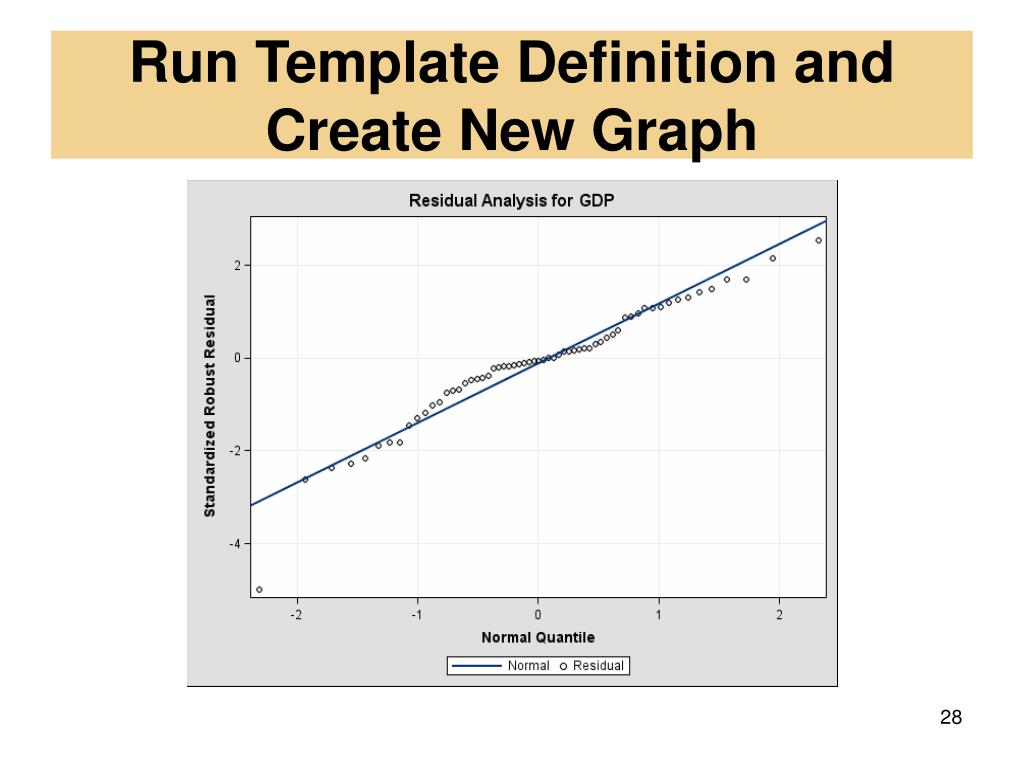 Run Template Definition and Create New Graph