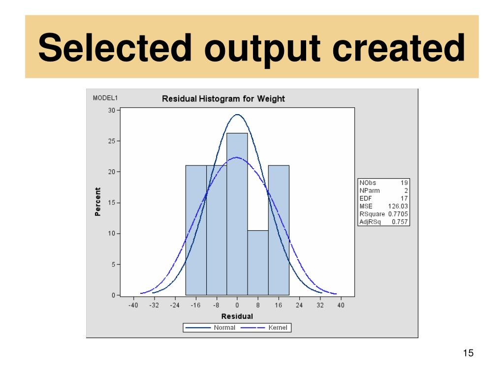 Selected output created