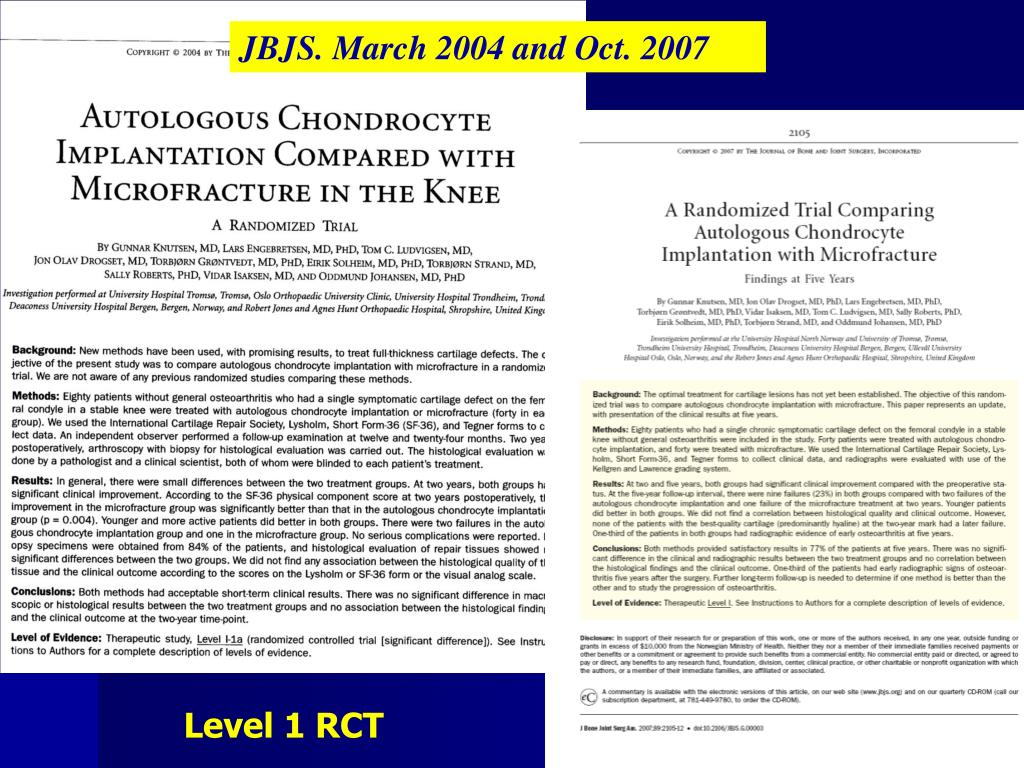 JBJS. March 2004 and Oct. 2007
