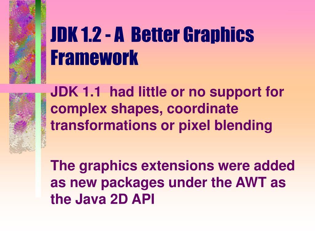 JDK 1.2 - A  Better Graphics Framework