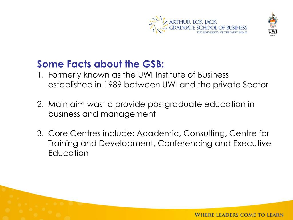 Some Facts about the GSB: