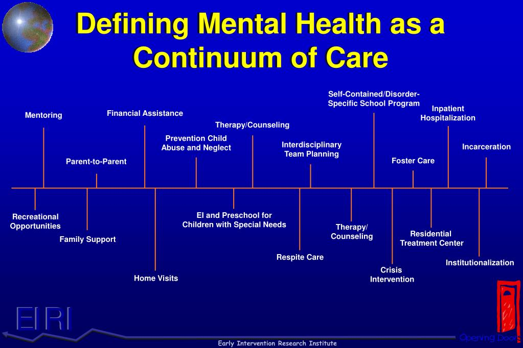 Defining Mental Health as a Continuum of Care